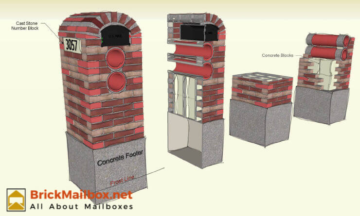 brick mailbox plan cross section