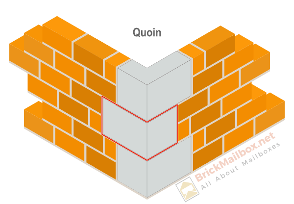 Top 10 need to know brick masonry terms and more for Brick quoins