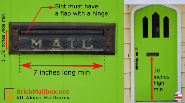 Door Slots Regulations in the USA