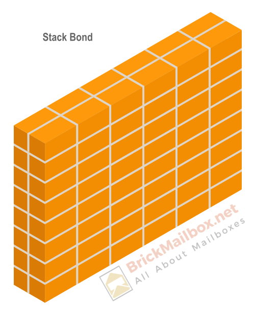 Masonry stack bond